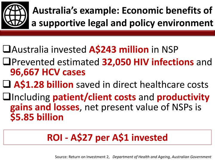 Australia's example: Economic benefits of a supportive legal and policy environment
