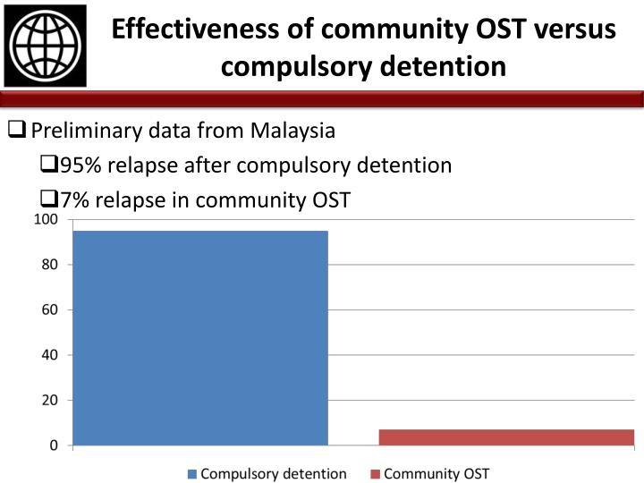 Effectiveness of community OST versus compulsory detention