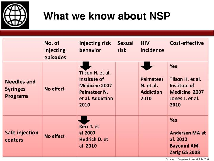 What we know about NSP