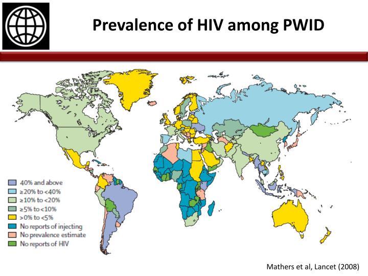 Prevalence of HIV among PWID