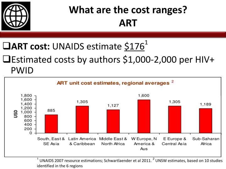 What are the cost ranges?