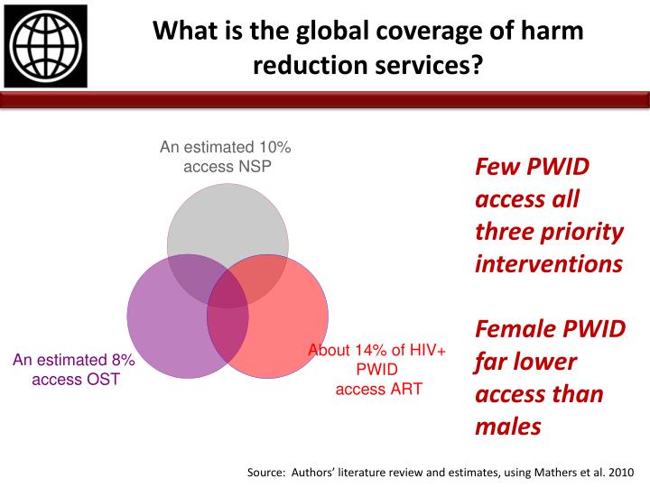 What is the global coverage of harm reduction services?