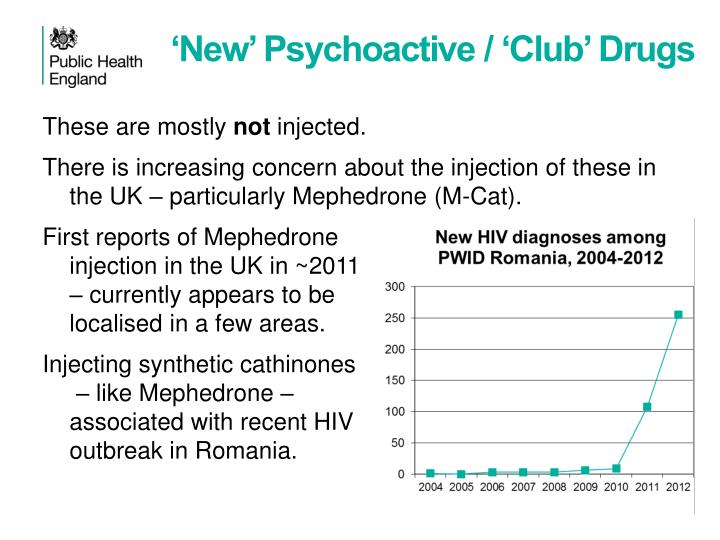 'New' Psychoactive / 'Club' Drugs