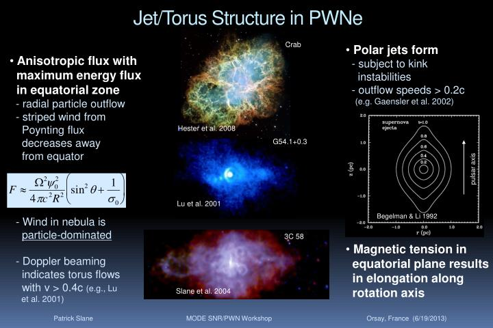Jet/Torus Structure in