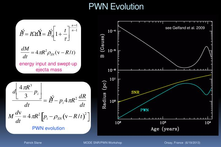 PWN Evolution
