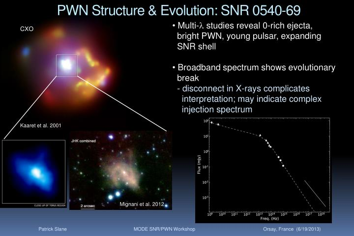 PWN Structure & Evolution: SNR 0540-69
