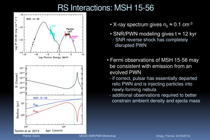 RS Interactions: MSH 15-56