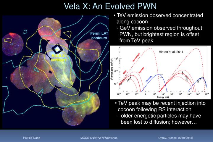 Vela X: An Evolved PWN