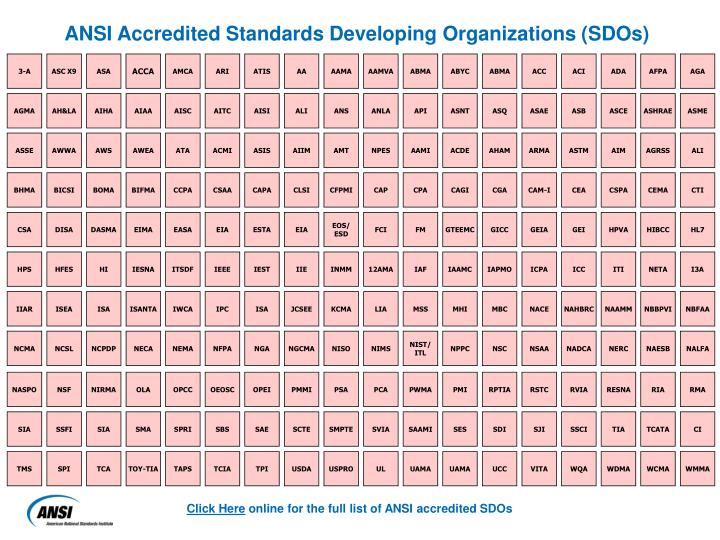 ANSI Accredited Standards Developing Organizations (SDOs)
