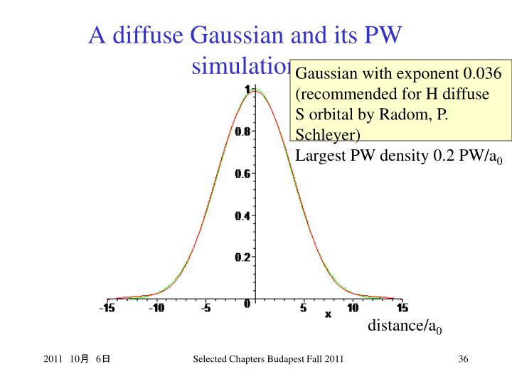 A diffuse Gaussian and its PW simulation