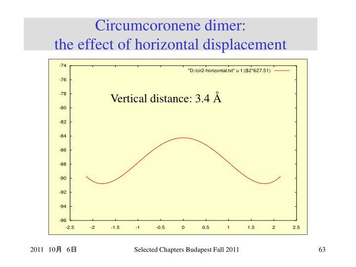 Circumcoronene dimer: