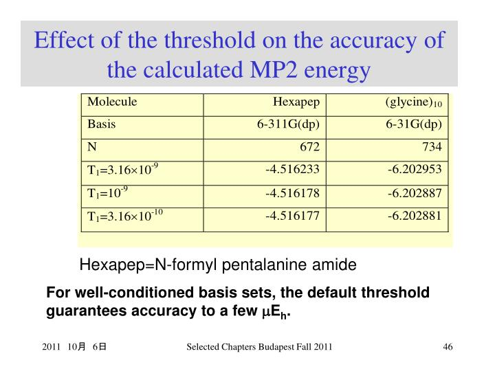 Effect of the threshold on the accuracy of the calculated MP2 energy
