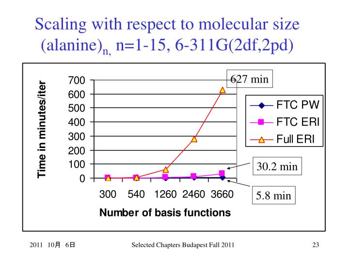 Scaling with respect to molecular size