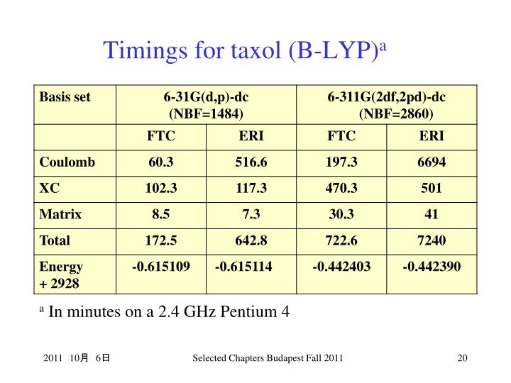Timings for taxol (B-LYP)