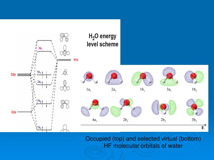 Occupied (top) and selected virtual (bottom) HF molecular orbitals of water