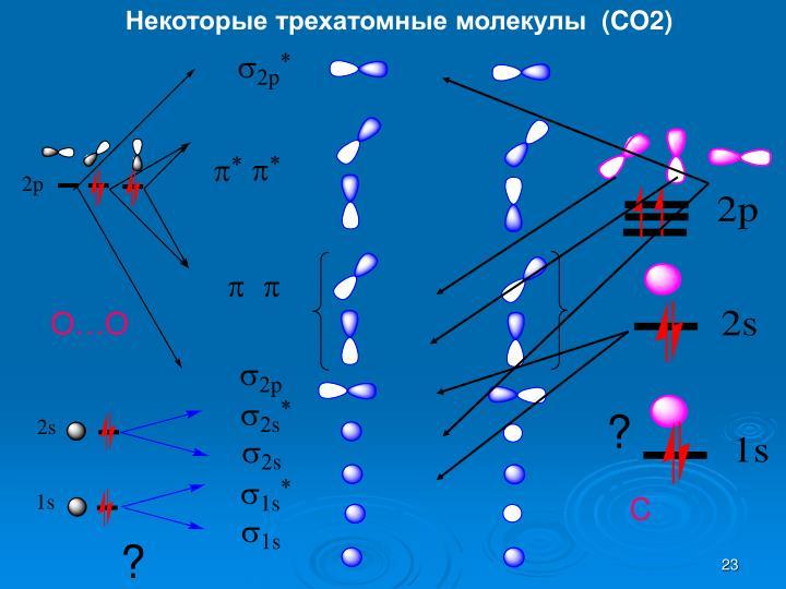 Некоторые трехатомные молекулы