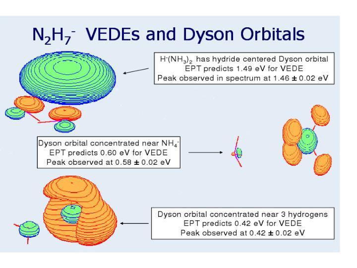 Элементы квантовой химии
