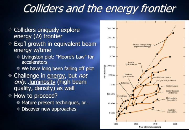 Colliders and the energy frontier