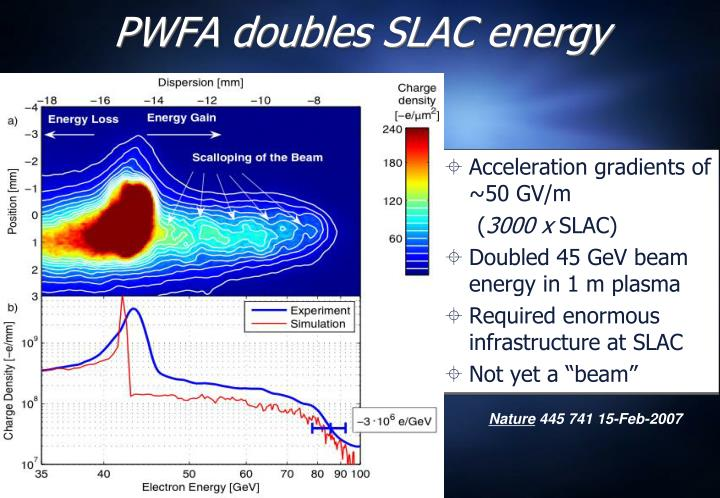 PWFA doubles SLAC energy