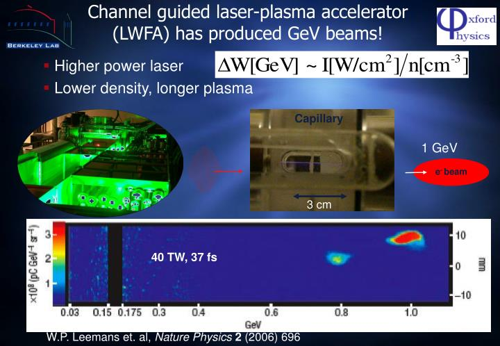Channel guided laser-plasma accelerator (LWFA) has produced GeV beams!