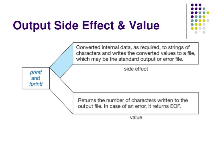 Output Side Effect & Value