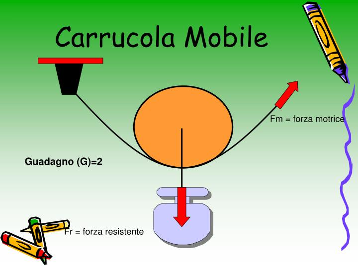 Carrucola mobile