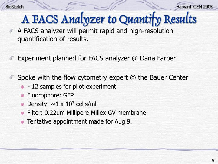 A FACS Analyzer to Quantify Results