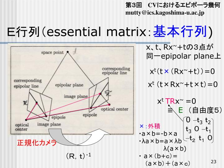 E行列(essential matrix
