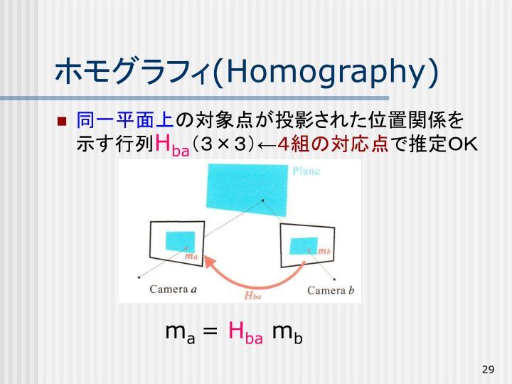 ホモグラフィ(Homography)