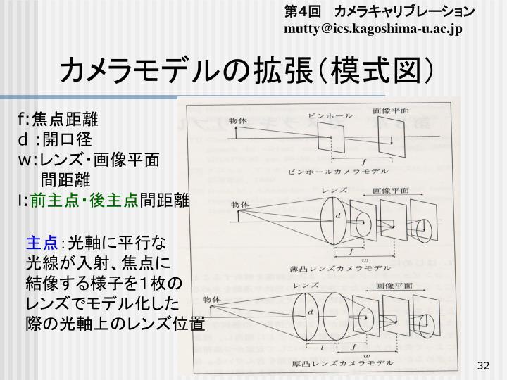 カメラモデルの拡張(模式図)