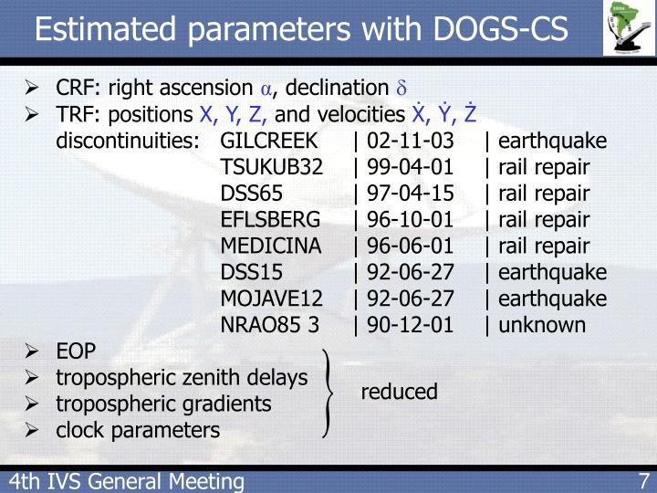 Estimated parameters with DOGS-CS