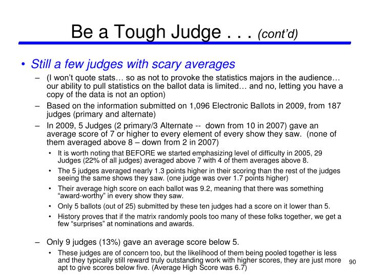 Be a Tough Judge . . .