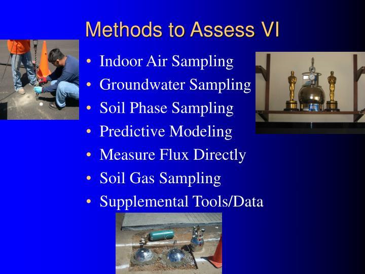 Methods to Assess VI