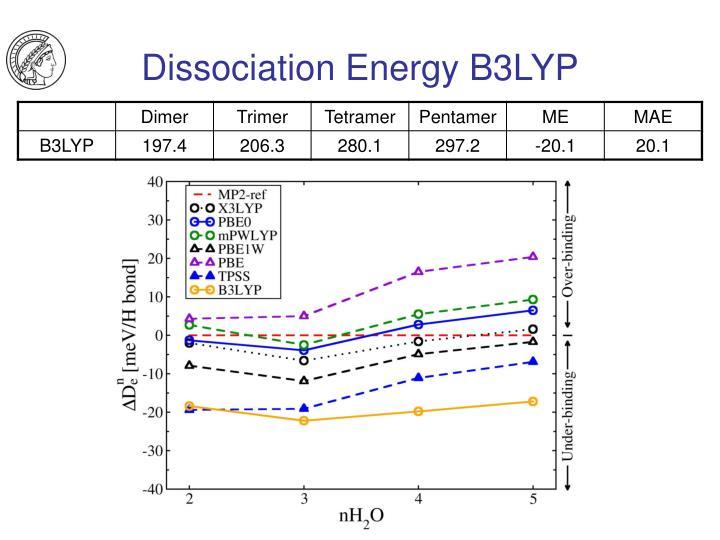 Dissociation Energy B3LYP