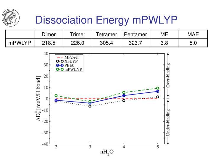 Dissociation Energy mPWLYP