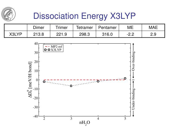 Dissociation Energy X3LYP
