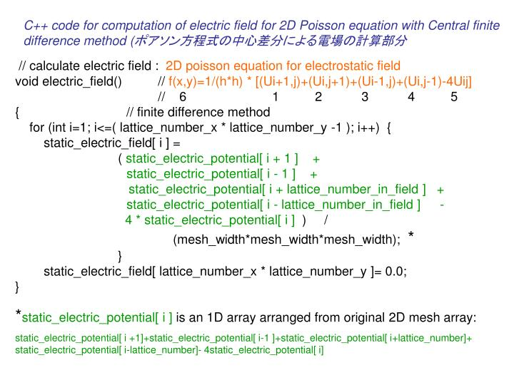 C++ code for computation of electric field for 2D Poisson equation with Central finite difference method (