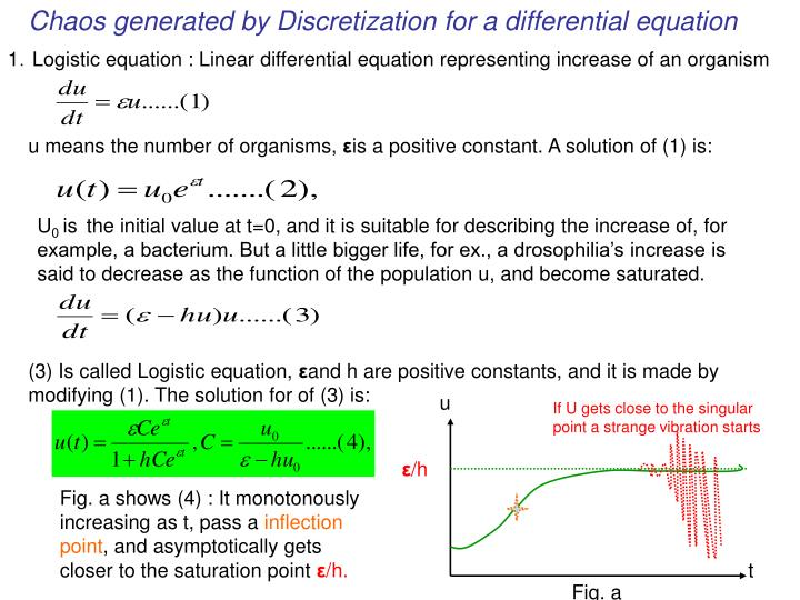 Chaos generated by Discretization for a differential equation