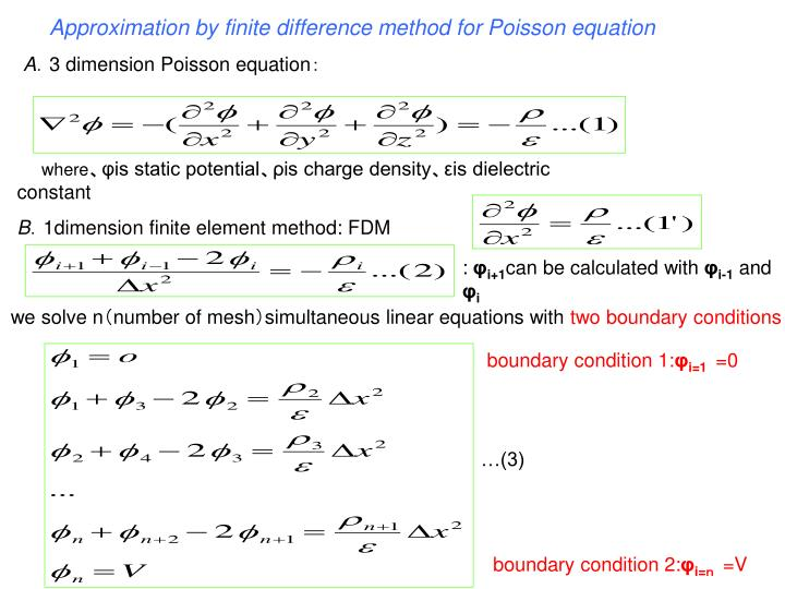 Approximation by finite difference method for Poisson equation