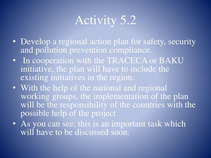 Activity 5.2