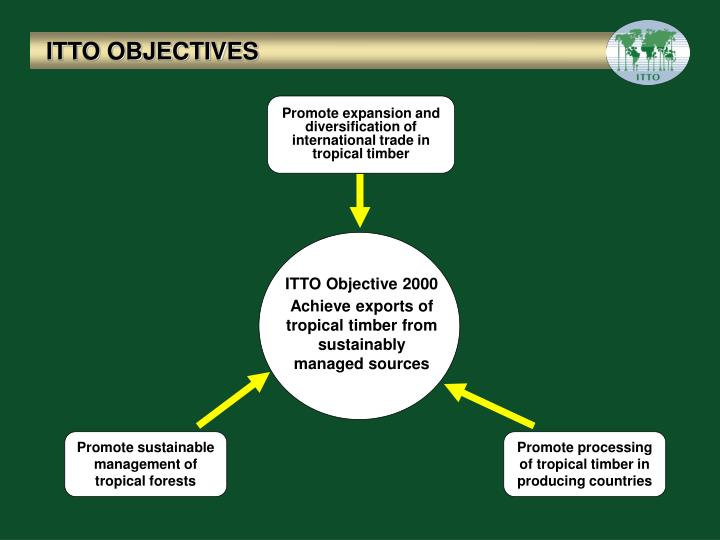 ITTO OBJECTIVES
