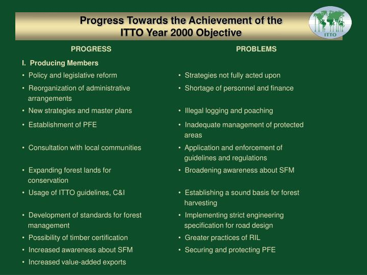 Progress Towards the Achievement of the                                     ITTO Year 2000 Objective