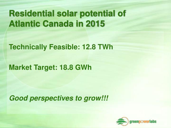 Residential solar potential of Atlantic Canada in 2015