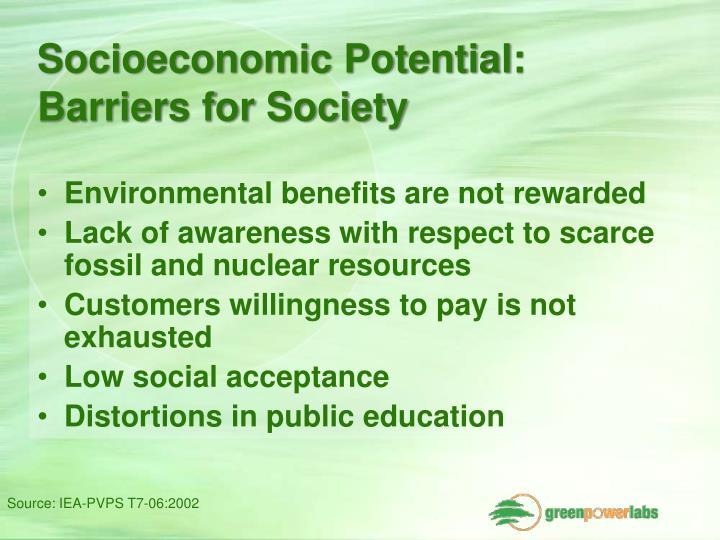 Socioeconomic Potential: