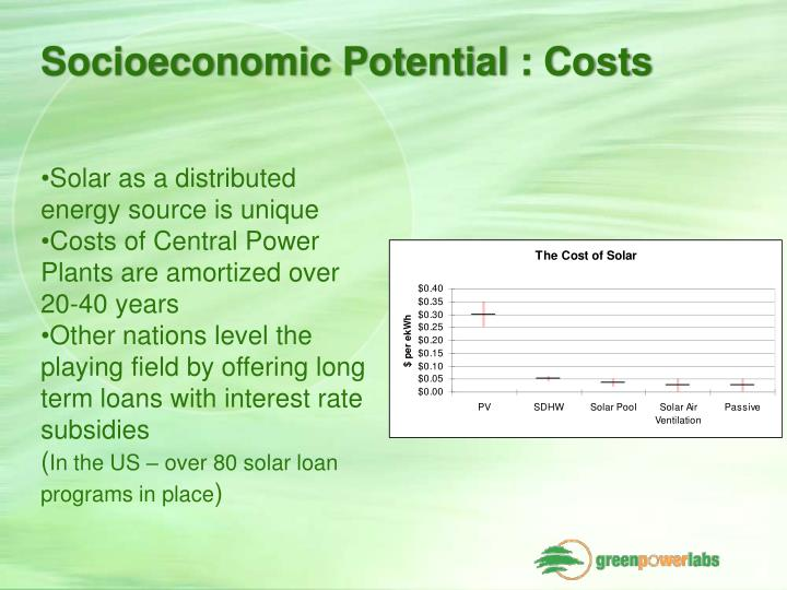 Socioeconomic Potential : Costs