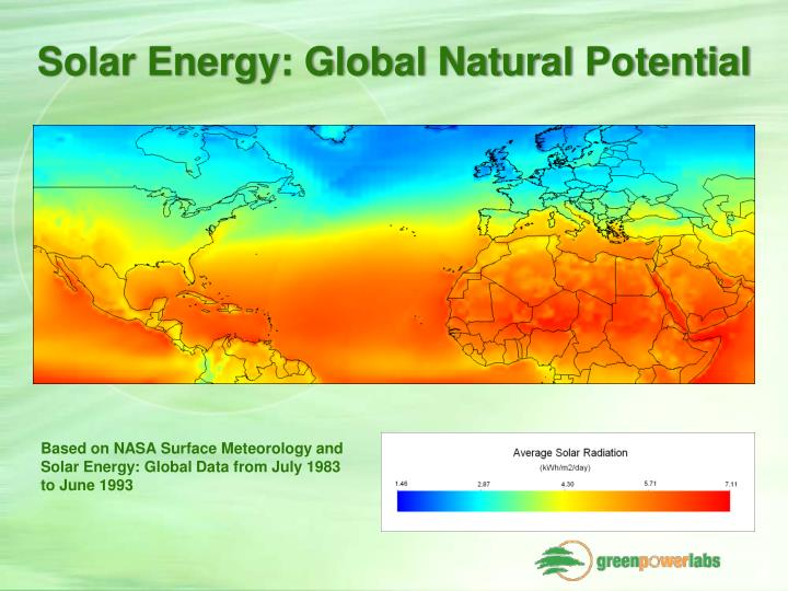 Solar Energy: Global Natural Potential