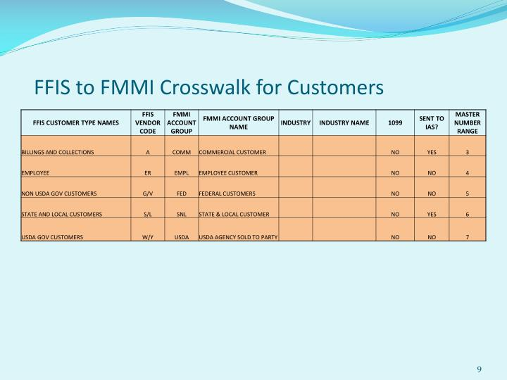 FFIS to FMMI Crosswalk for Customers