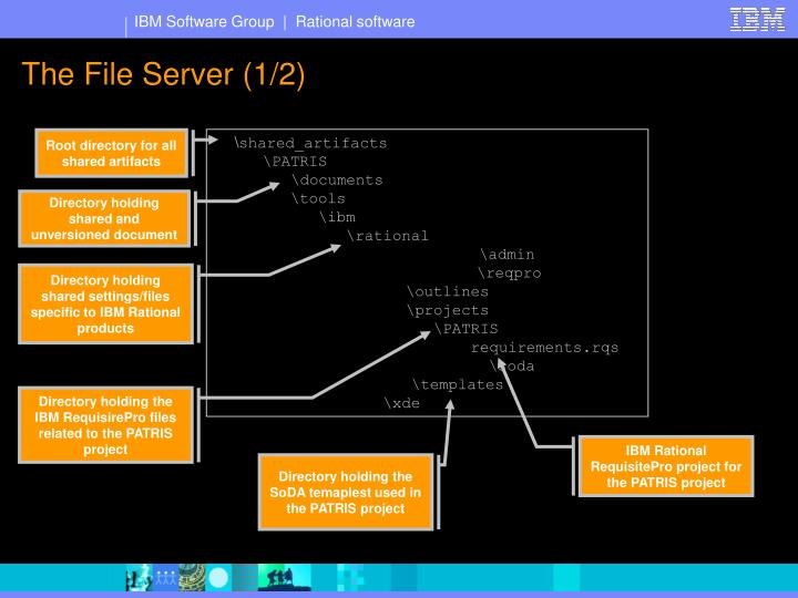 The File Server (1/2)
