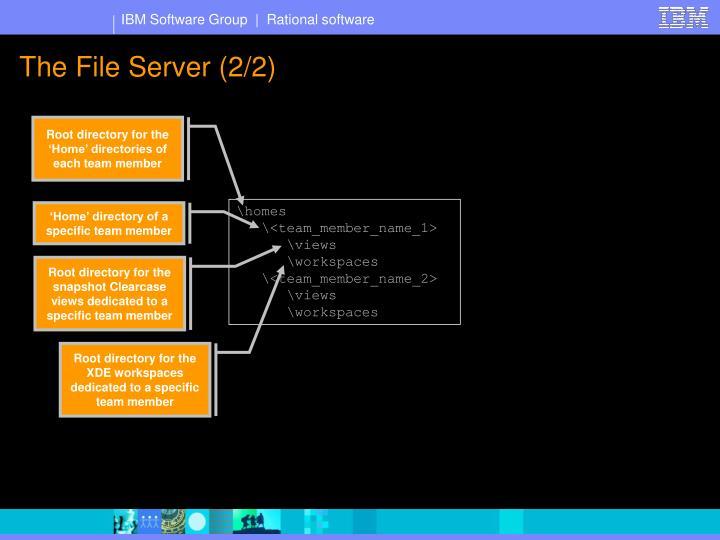 The File Server (2/2)