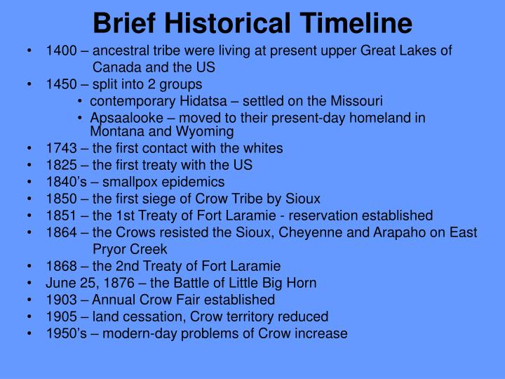 Brief Historical Timeline